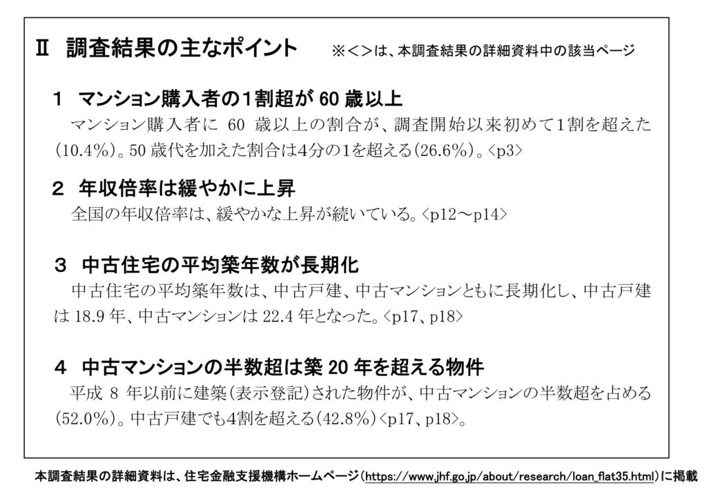 福岡の「マイホーム平均値」を探る
