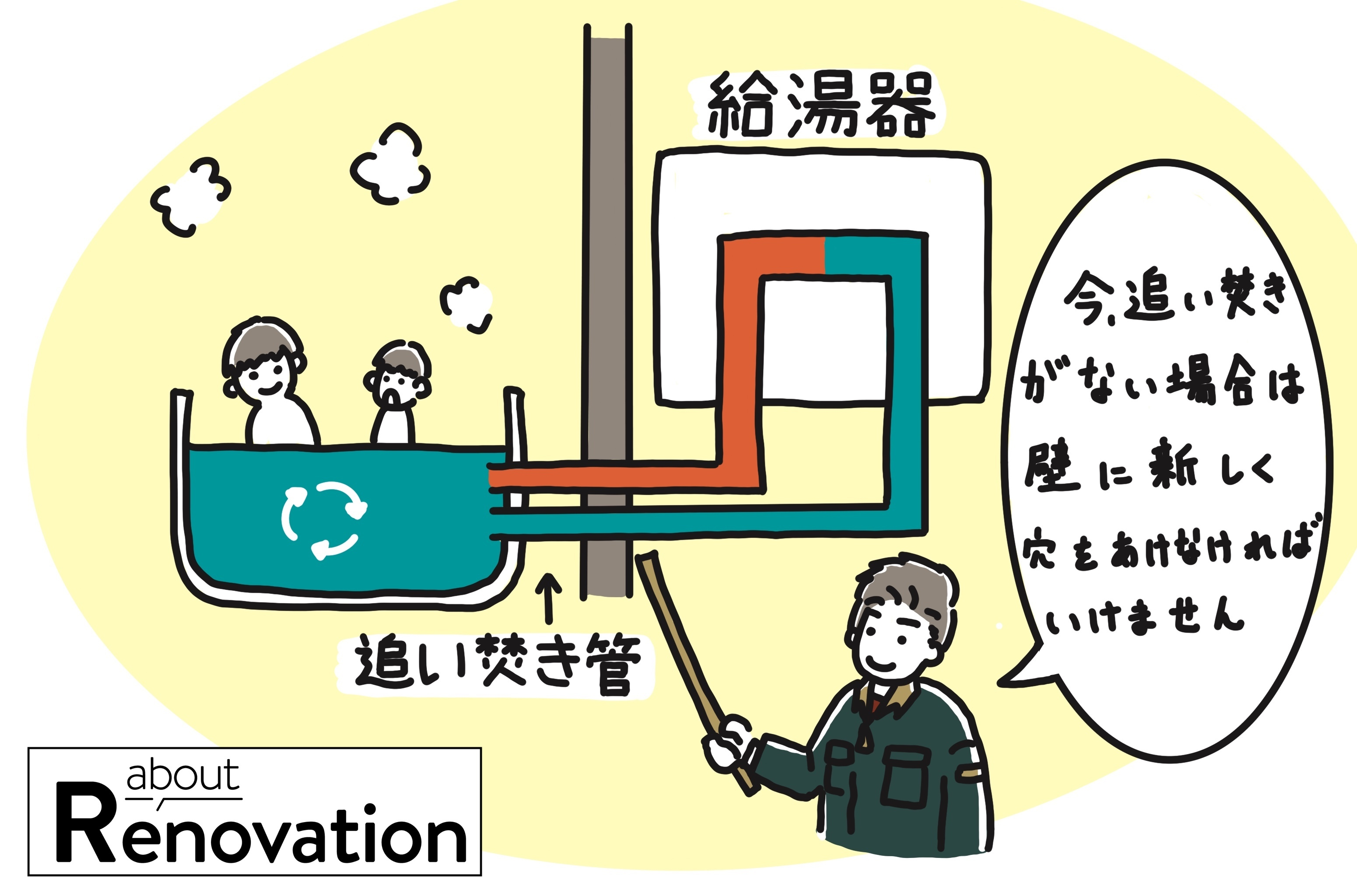 【about Renovation】追い焚きは意外と難しい!?