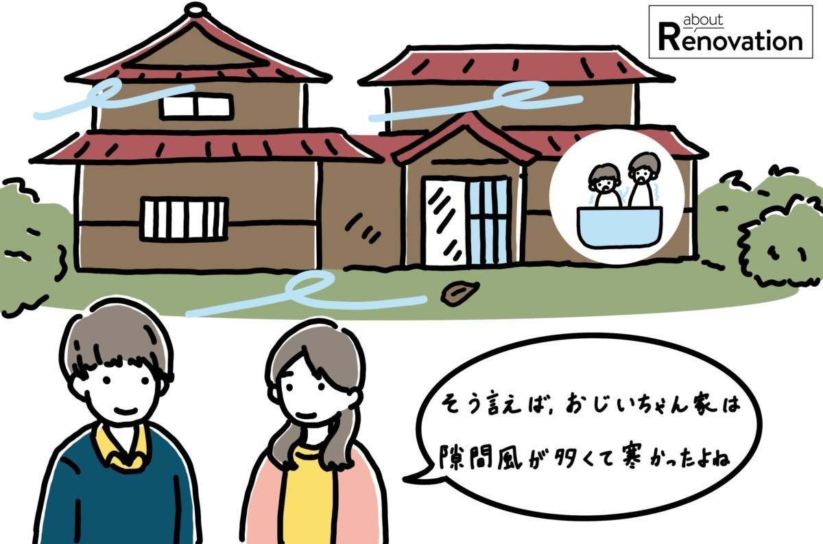 【about Renovation】 戸建リノベが高額になる理由