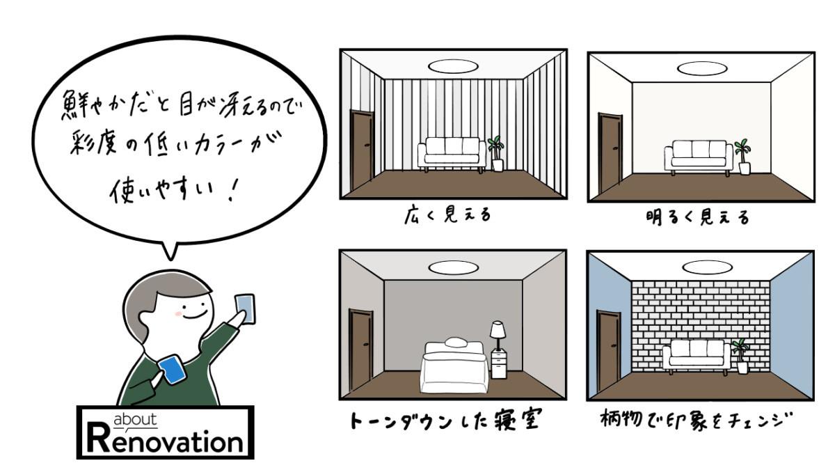 【about Renovation】クロス選びのポイント