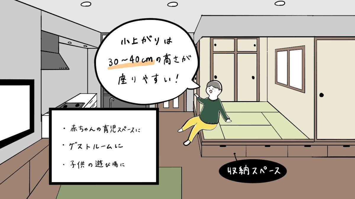 【about Renovation】意外と便利な和室の魅力