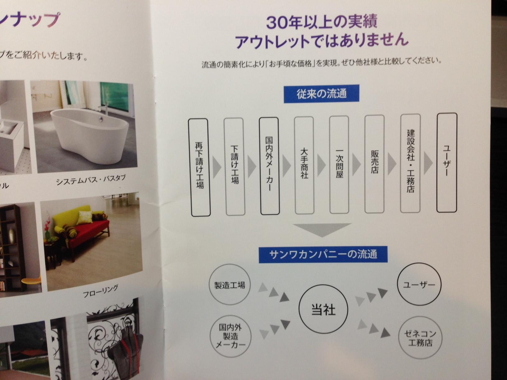 複雑な「住宅設備」の取引